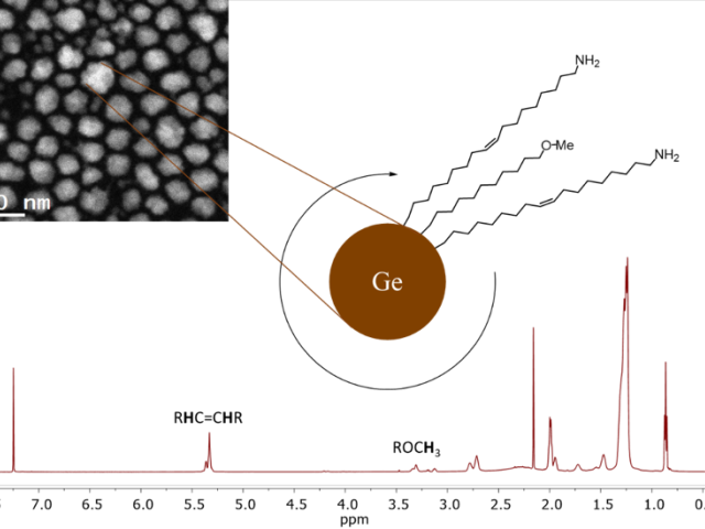 NMR and STEM image of the synthesized Ge nanoparticles